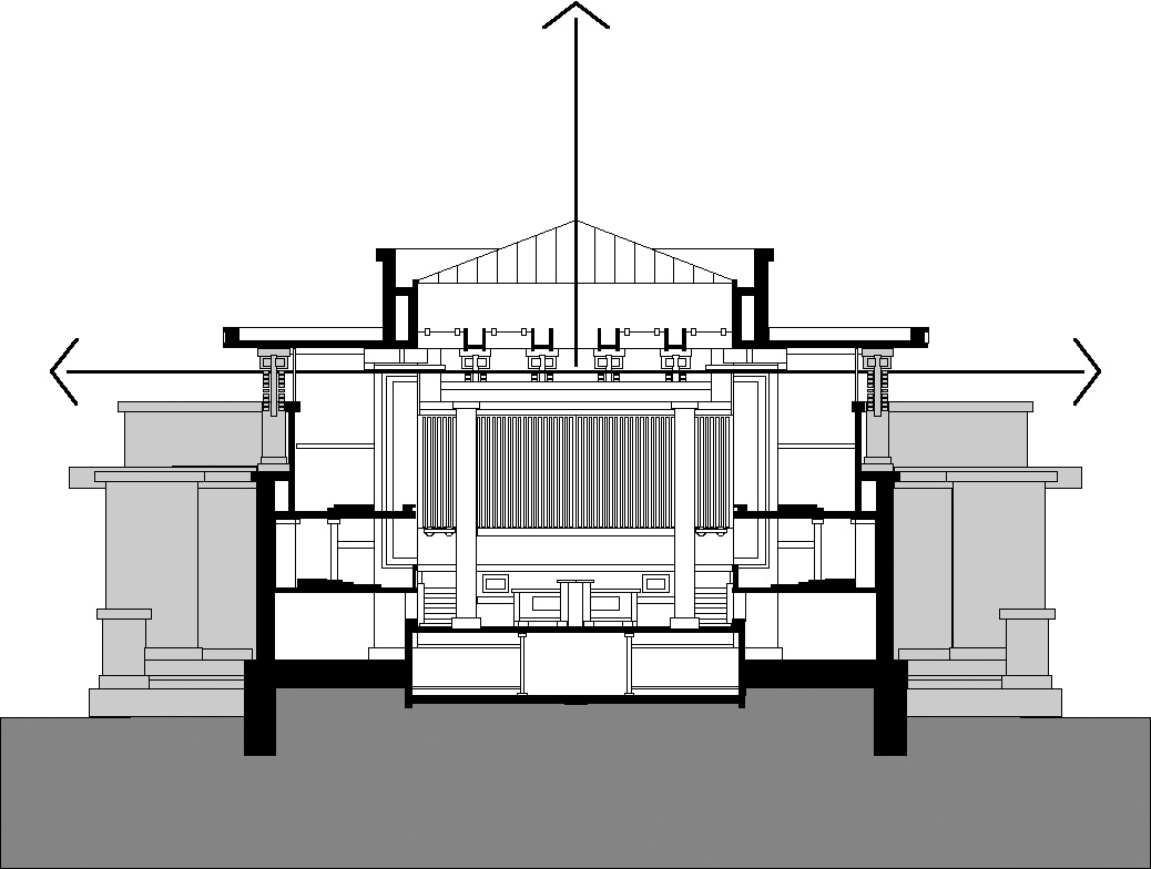 Prairie Winds At Unity Temple on Frank Lloyd Wright Falling Water House Plans