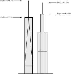 sears freedom tower