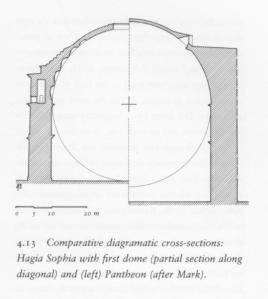 pantheon hagia sophia